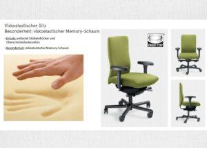 Medi chairs
